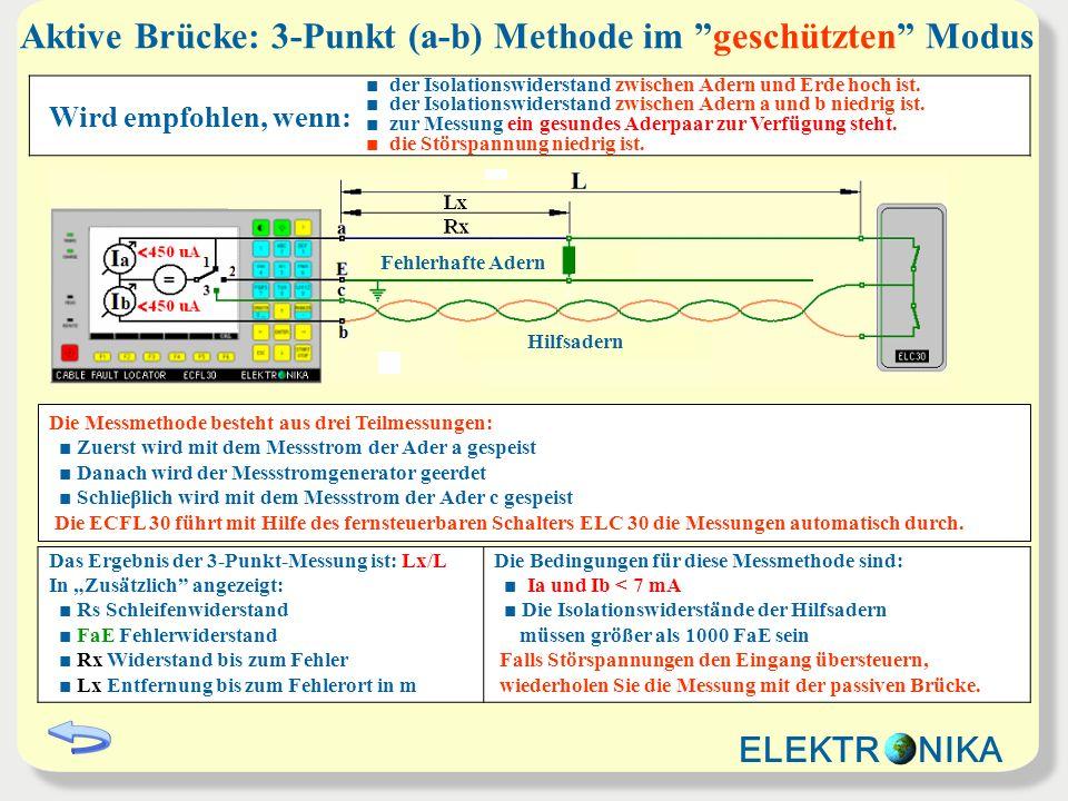 Aktive Brücke: 3-Punkt (a-b) Methode im geschützten Modus