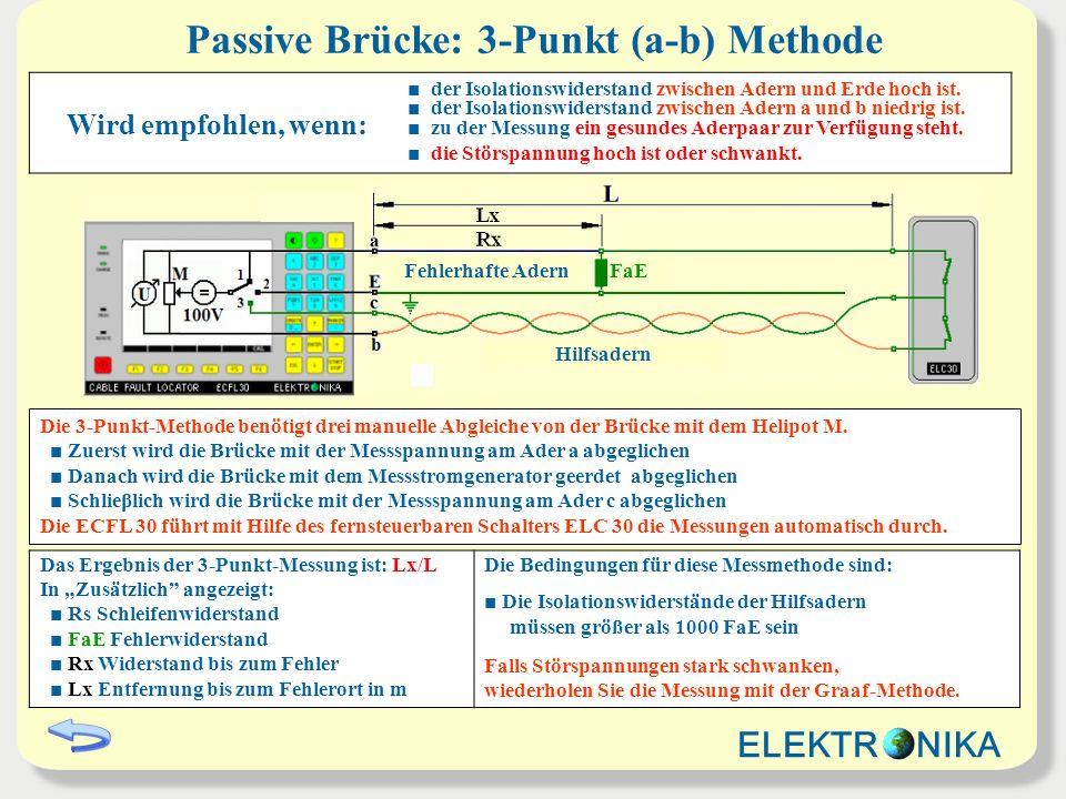 Passive Brücke: 3-Punkt (a-b) Methode