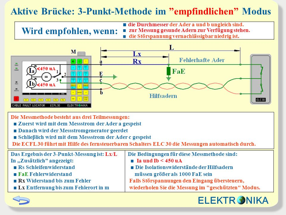 Aktive Brücke: 3-Punkt-Methode im empfindlichen Modus
