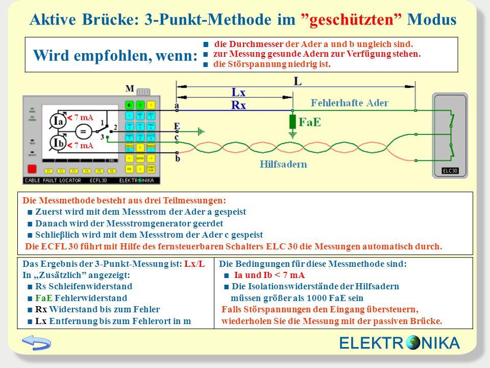 Aktive Brücke: 3-Punkt-Methode im geschützten Modus