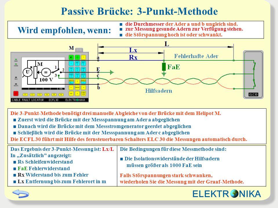 Passive Brücke: 3-Punkt-Methode