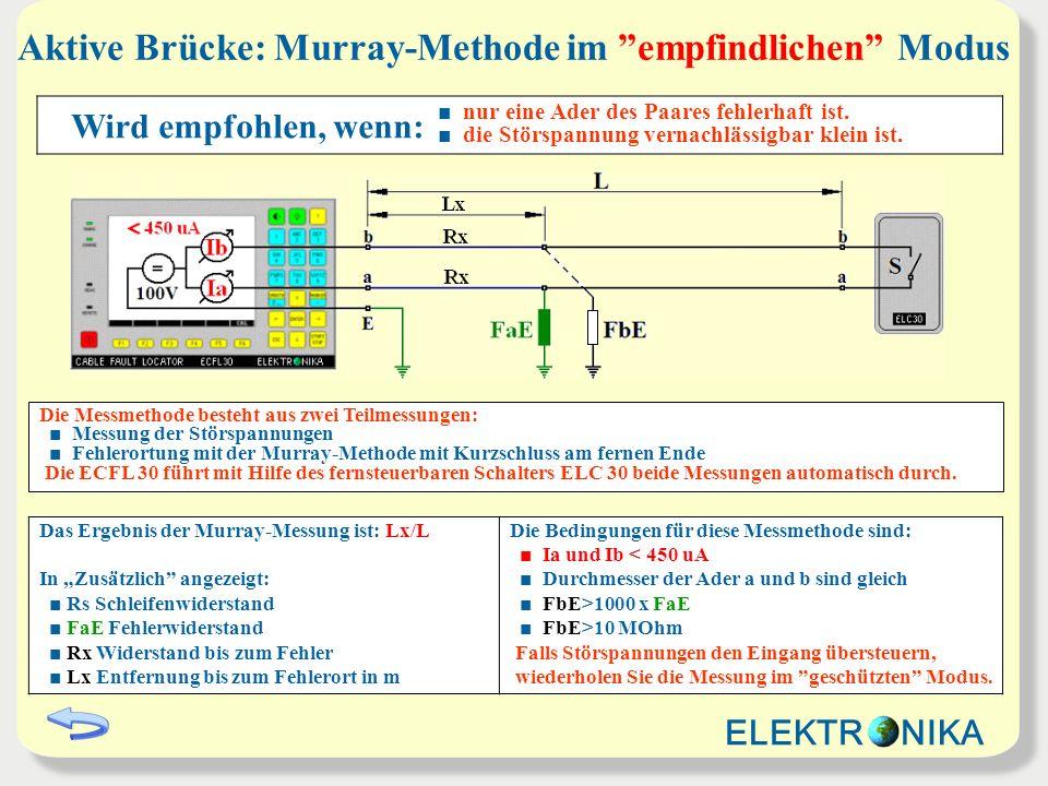 Aktive Brücke: Murray-Methode im empfindlichen Modus