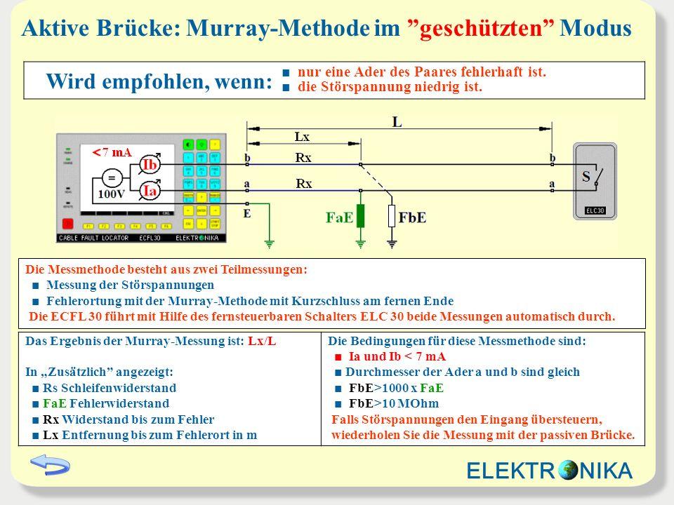 Aktive Brücke: Murray-Methode im geschützten Modus