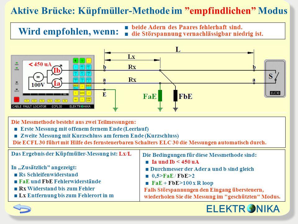 Aktive Brücke: Küpfmüller-Methode im empfindlichen Modus