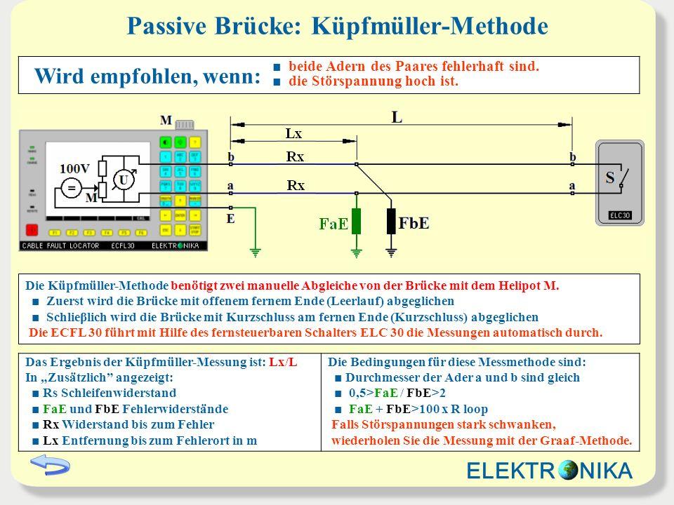 Passive Brücke: Küpfmüller-Methode