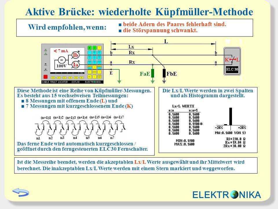 Aktive Brücke: wiederholte Küpfmüller-Methode