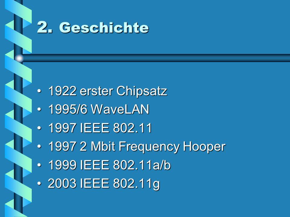 2. Geschichte 1922 erster Chipsatz 1995/6 WaveLAN 1997 IEEE 802.11