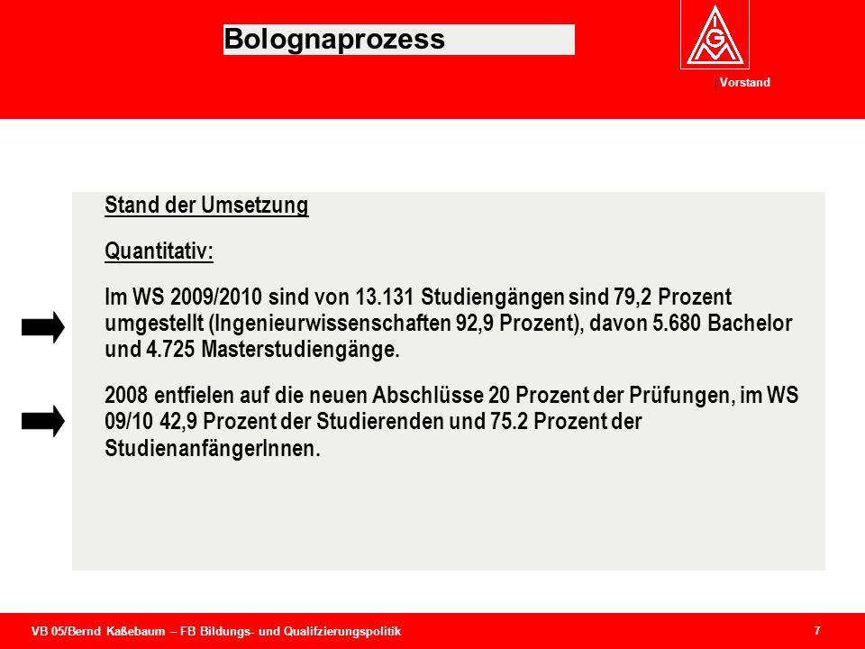 Bolognaprozess Stand der Umsetzung Quantitativ: