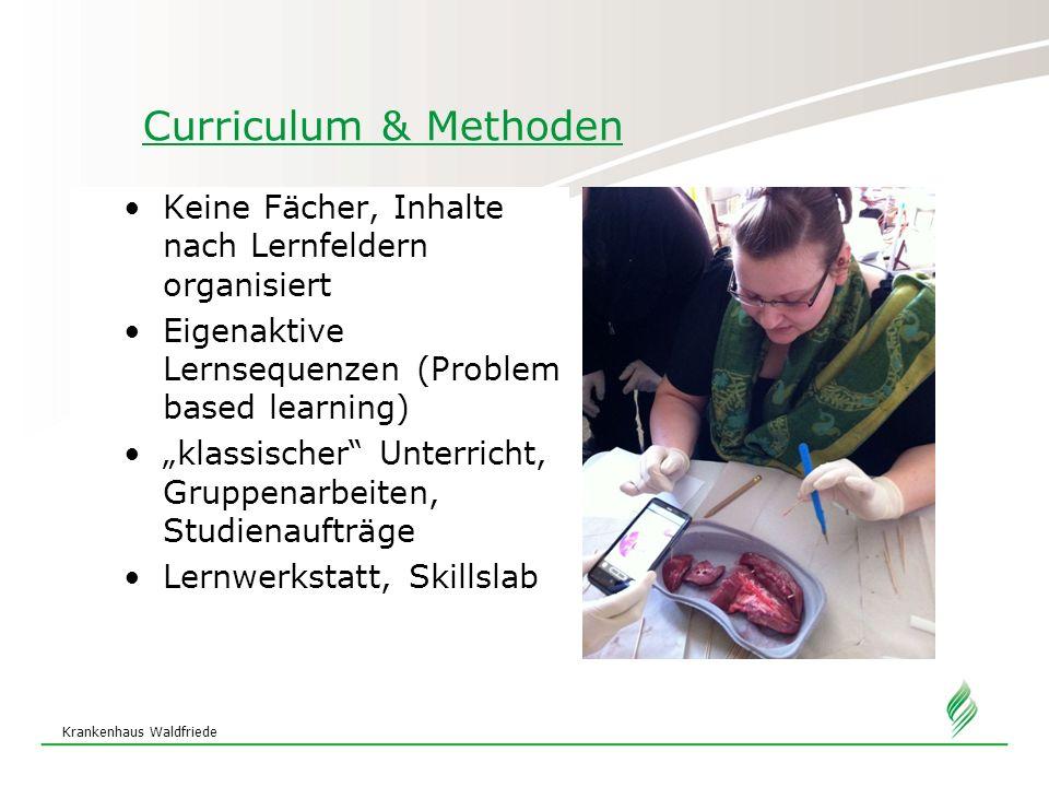 Curriculum & Methoden Keine Fächer, Inhalte nach Lernfeldern organisiert. Eigenaktive Lernsequenzen (Problem based learning)