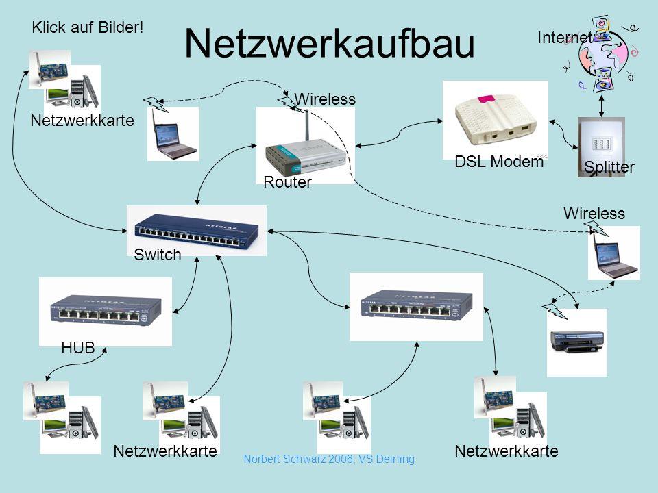 Norbert Schwarz 2006, VS Deining