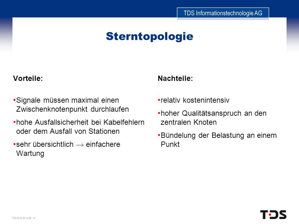 Sterntopologie Vorteile: