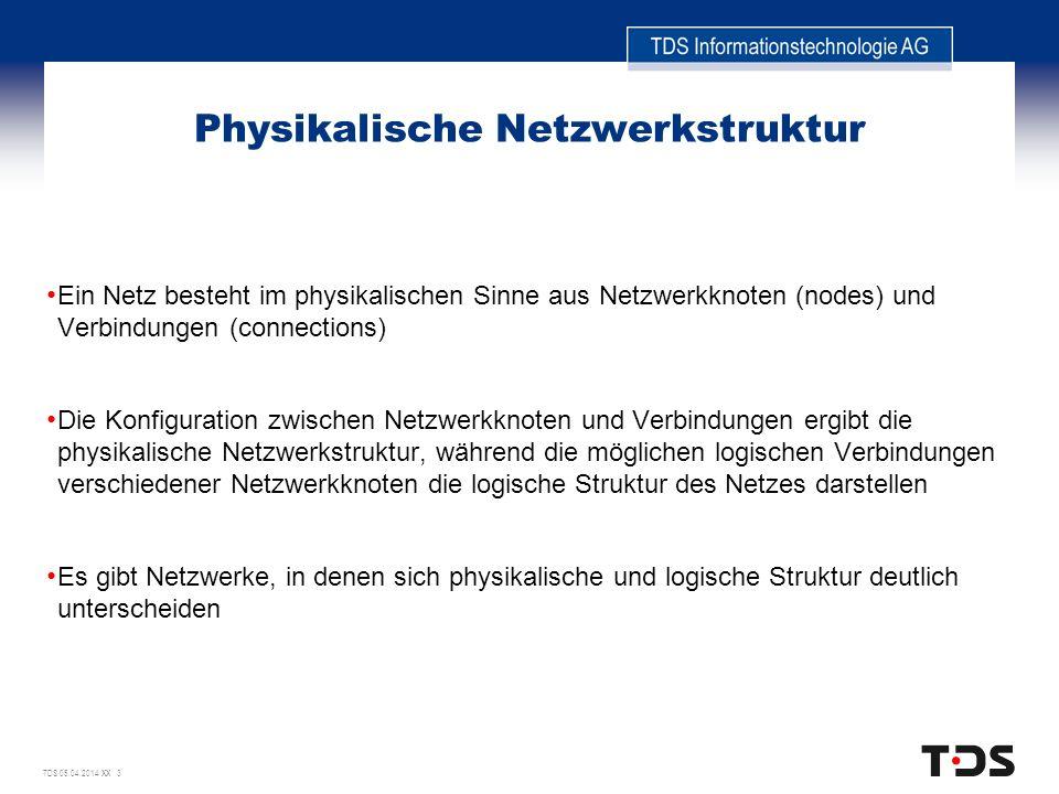 Physikalische Netzwerkstruktur
