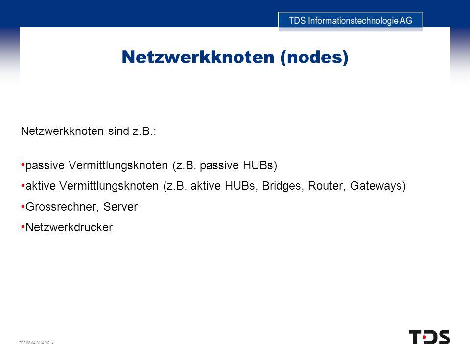 Netzwerkknoten (nodes)