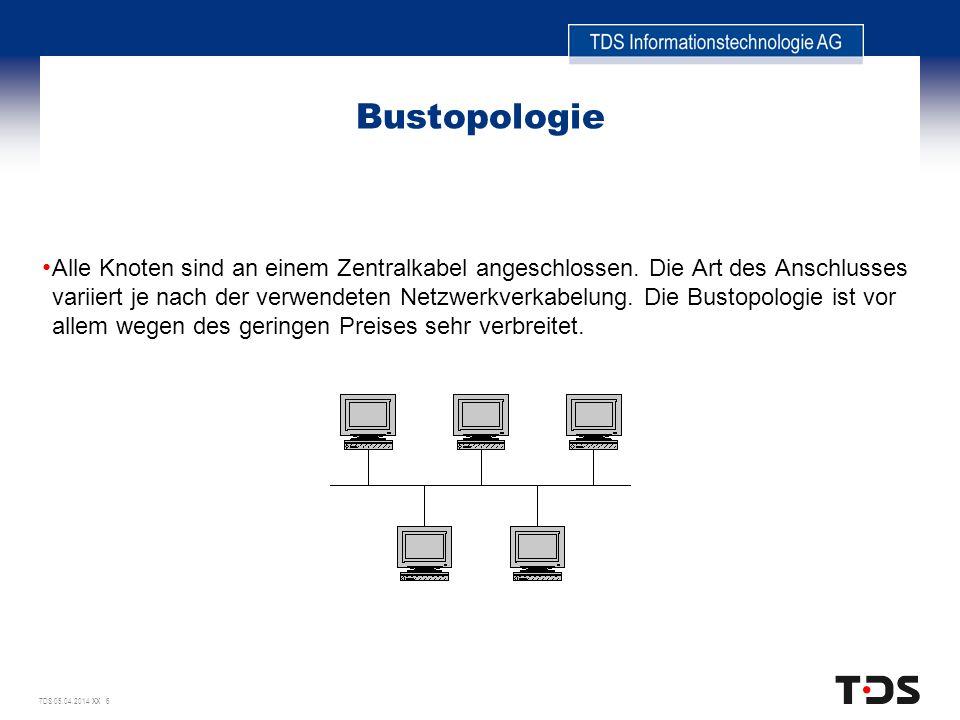 Bustopologie