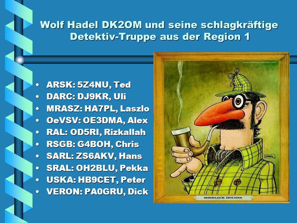 Wolf Hadel DK2OM und seine schlagkräftige
