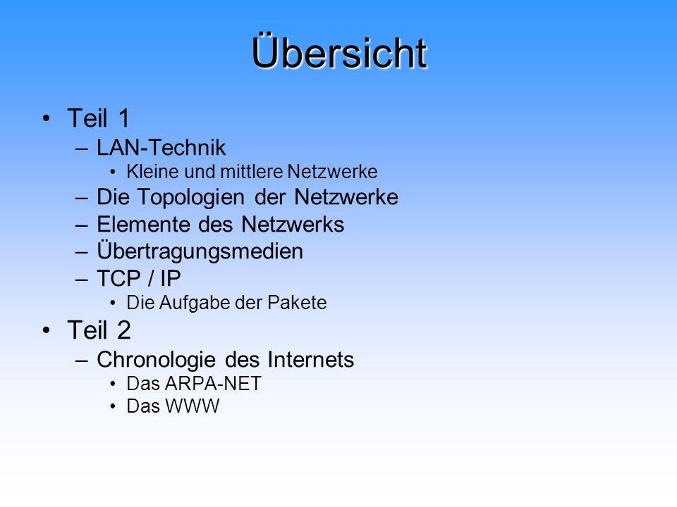 Übersicht Teil 1 Teil 2 LAN-Technik Die Topologien der Netzwerke