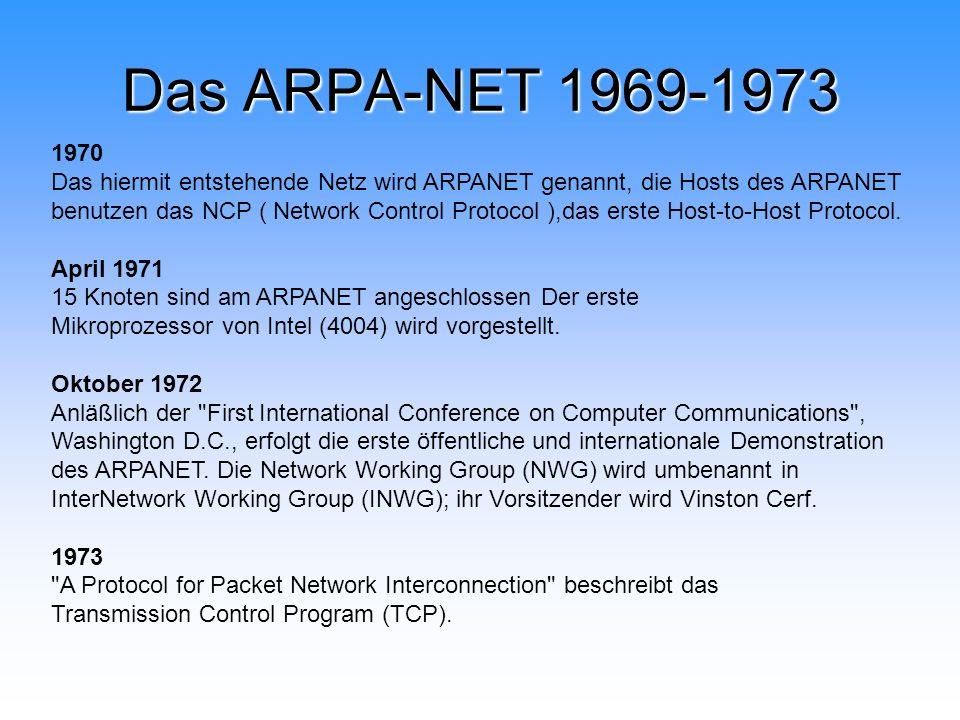 Das ARPA-NET 1969-1973 1970.
