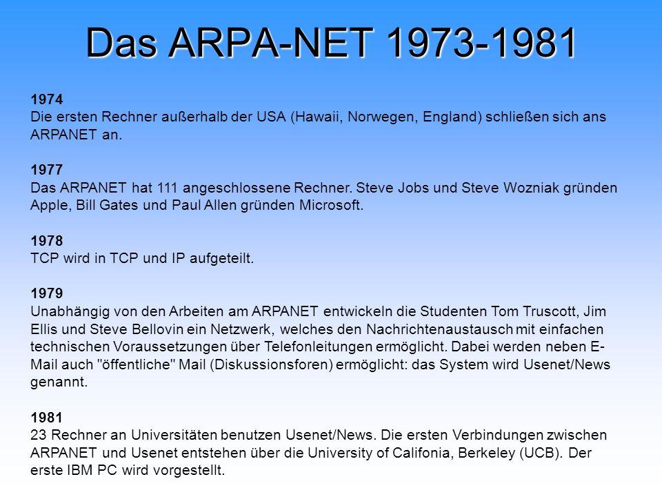 Das ARPA-NET 1973-1981 1974. Die ersten Rechner außerhalb der USA (Hawaii, Norwegen, England) schließen sich ans ARPANET an.