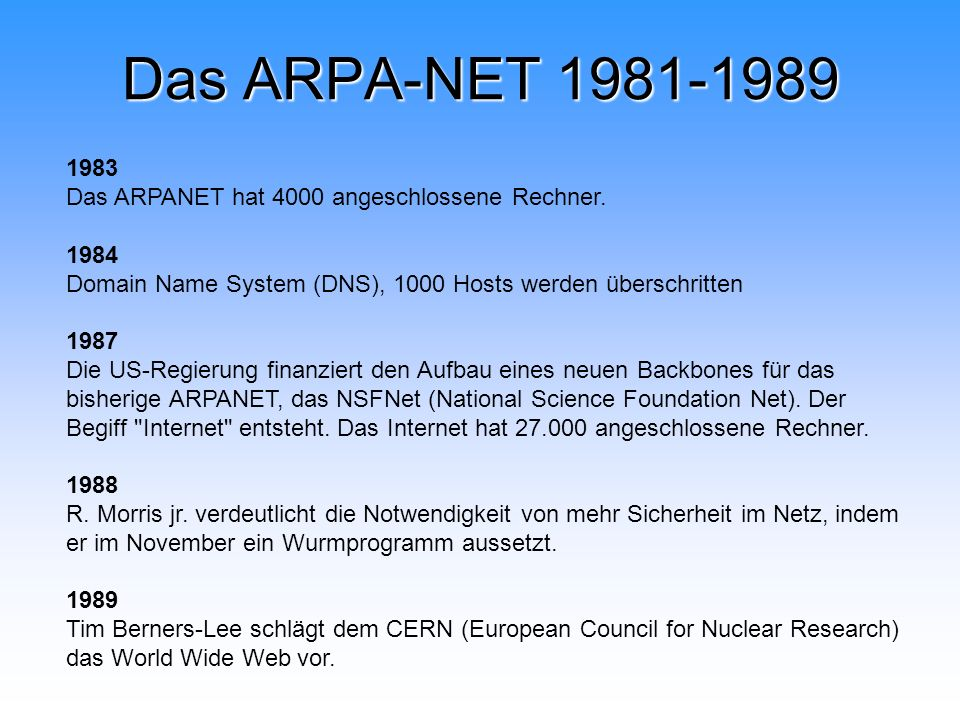 Das ARPA-NET 1981-1989 1983. Das ARPANET hat 4000 angeschlossene Rechner. 1984. Domain Name System (DNS), 1000 Hosts werden überschritten.