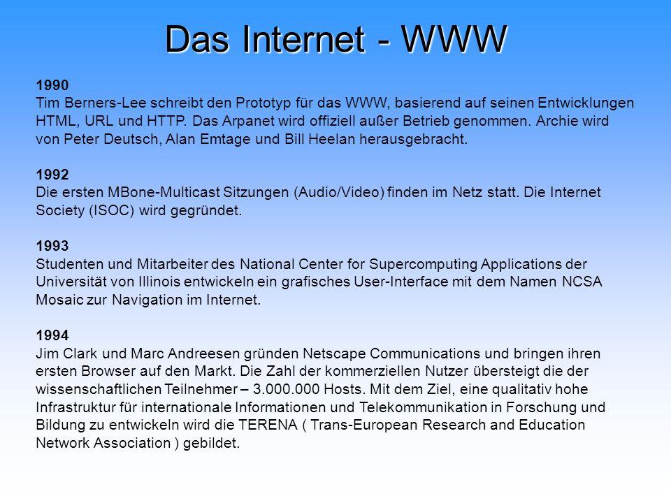 Das Internet - WWW 1990.