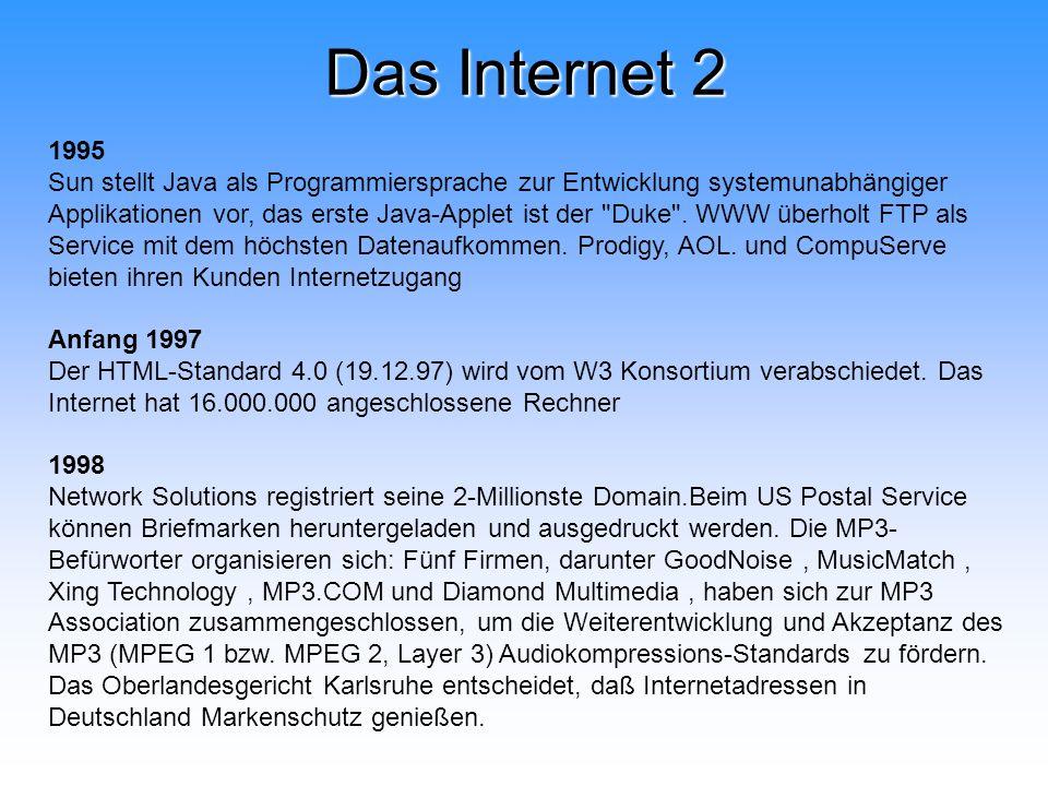 Das Internet 2 1995.