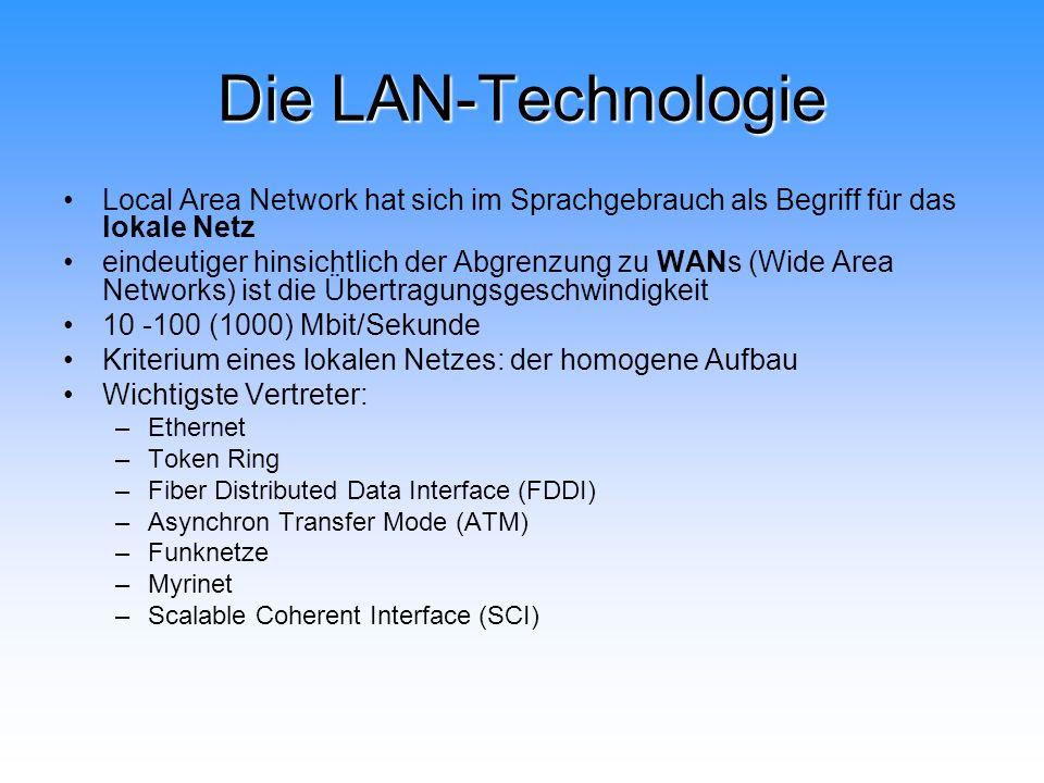 Die LAN-Technologie Local Area Network hat sich im Sprachgebrauch als Begriff für das lokale Netz.