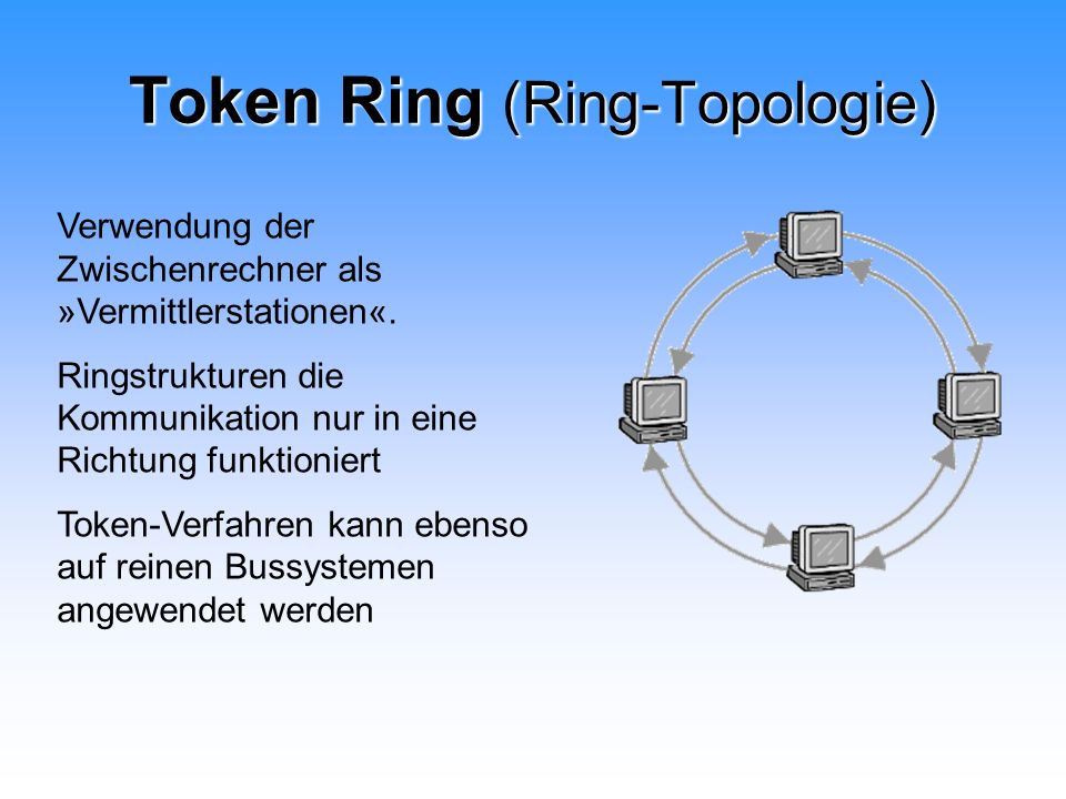 Token Ring (Ring-Topologie)