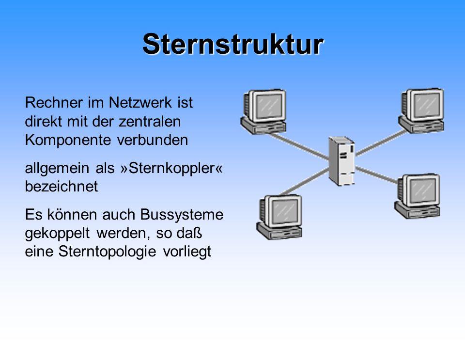 Sternstruktur Rechner im Netzwerk ist direkt mit der zentralen Komponente verbunden. allgemein als »Sternkoppler« bezeichnet.