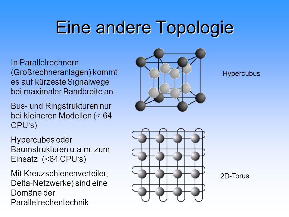 Eine andere Topologie In Parallelrechnern (Großrechneranlagen) kommt es auf kürzeste Signalwege bei maximaler Bandbreite an.