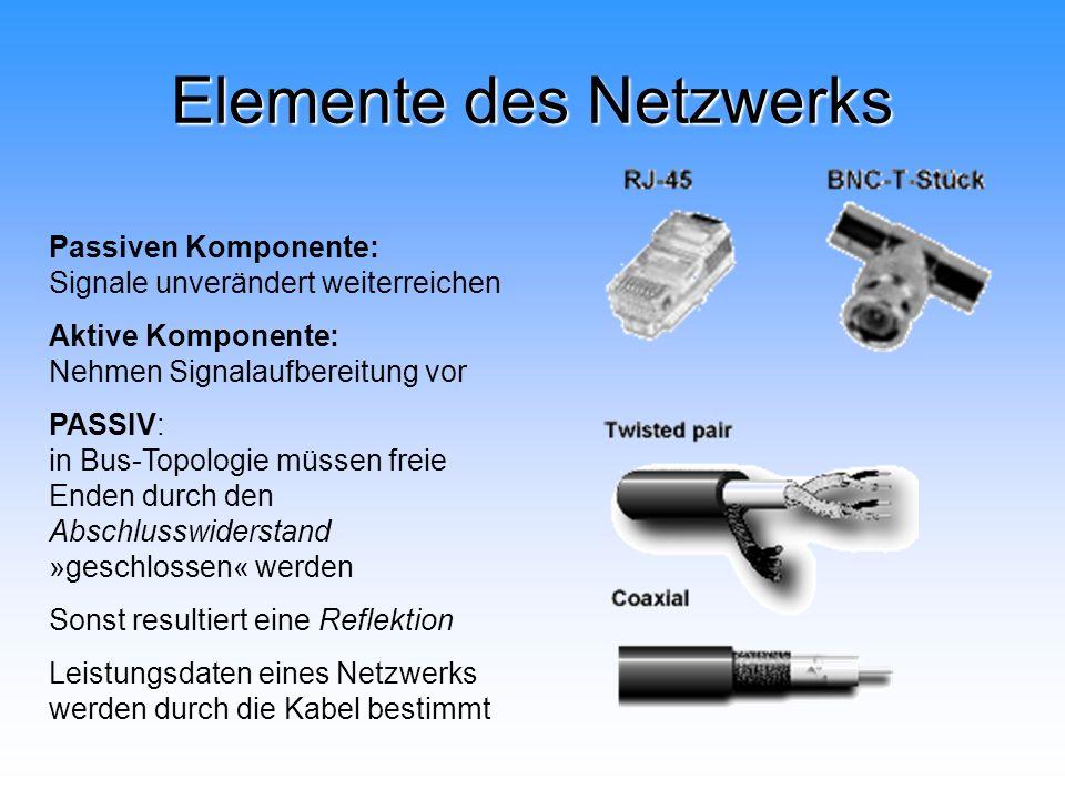 Elemente des Netzwerks