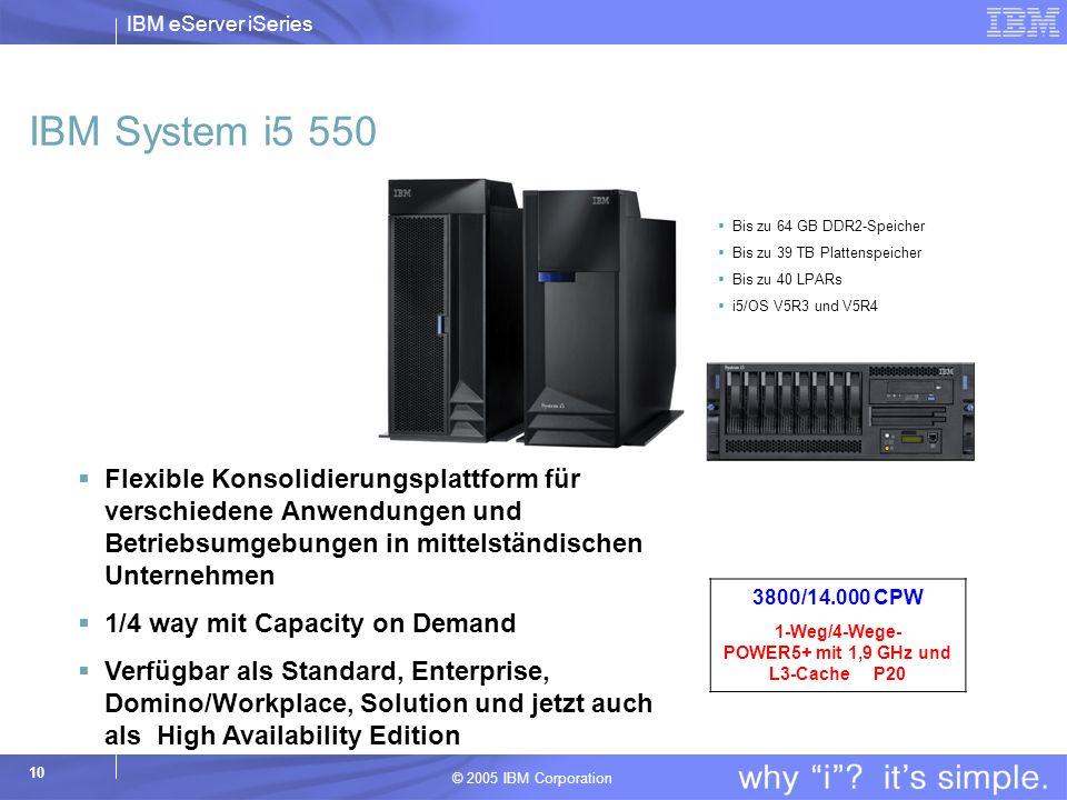 1-Weg/4-Wege- POWER5+ mit 1,9 GHz und L3-Cache P20