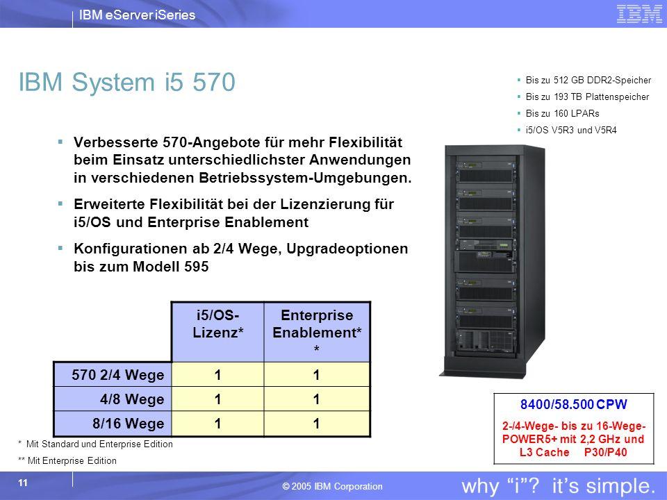 IBM System i5 570 Bis zu 512 GB DDR2-Speicher. Bis zu 193 TB Plattenspeicher. Bis zu 160 LPARs. i5/OS V5R3 und V5R4.