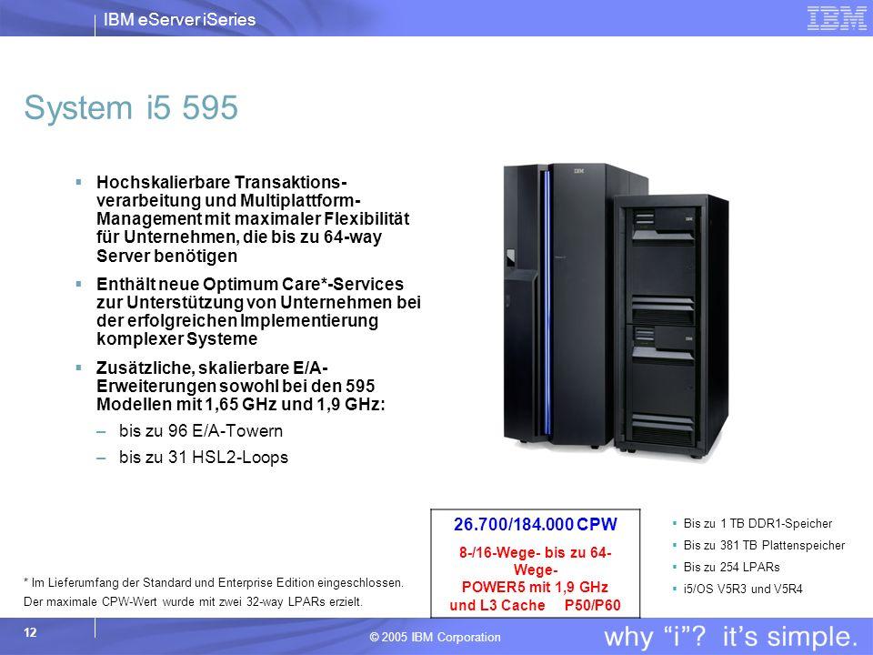 8-/16-Wege- bis zu 64-Wege- POWER5 mit 1,9 GHz und L3 Cache P50/P60