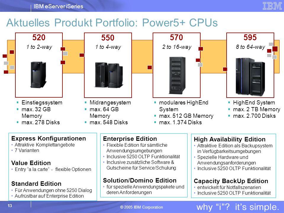 Aktuelles Produkt Portfolio: Power5+ CPUs