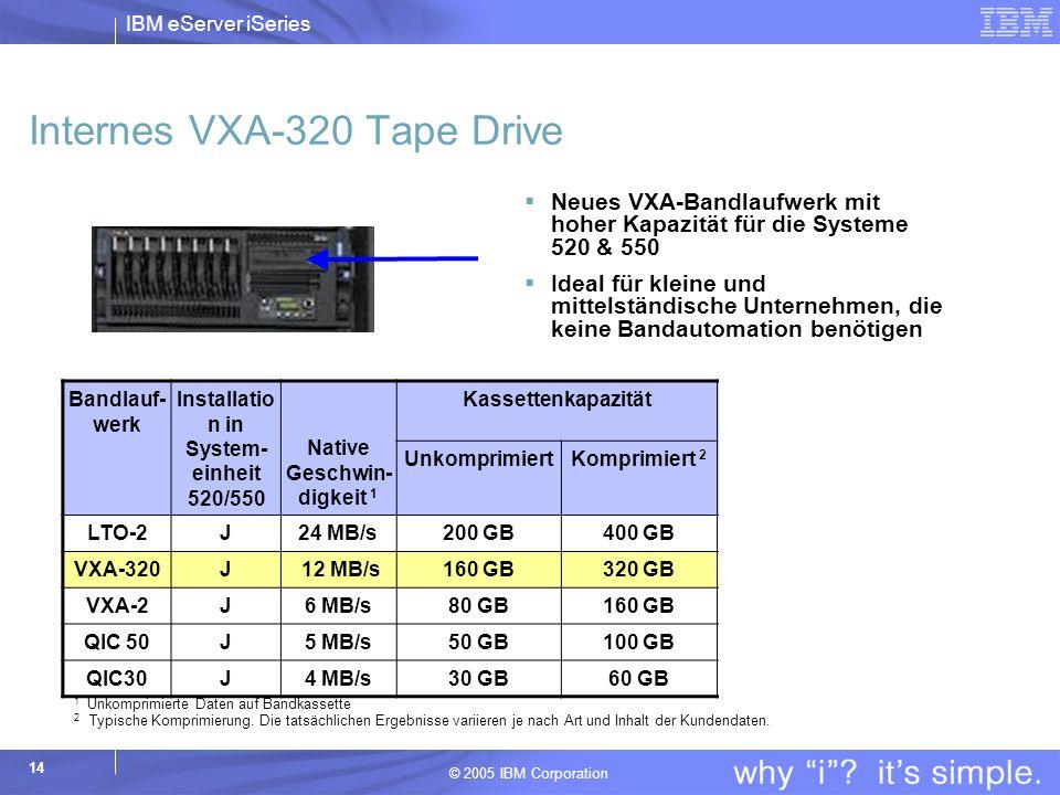 Internes VXA-320 Tape Drive
