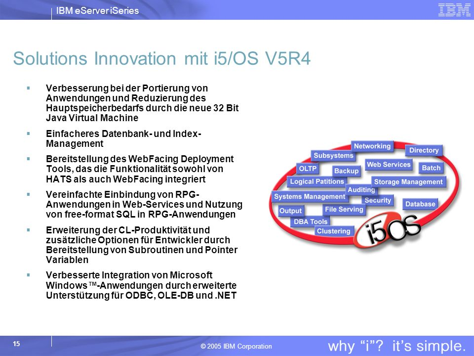 Solutions Innovation mit i5/OS V5R4