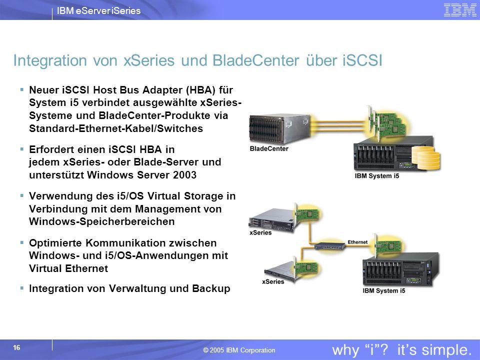 Integration von xSeries und BladeCenter über iSCSI
