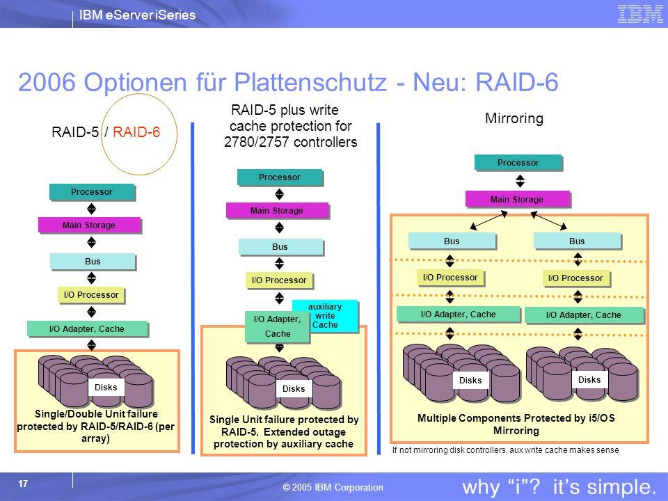 2006 Optionen für Plattenschutz - Neu: RAID-6