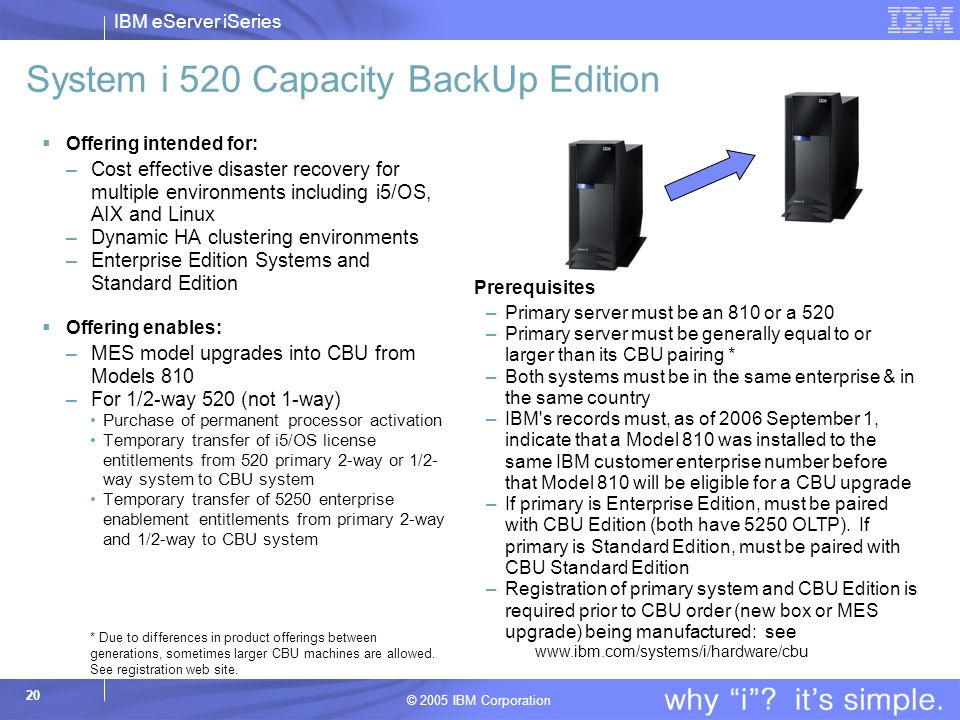 System i 520 Capacity BackUp Edition