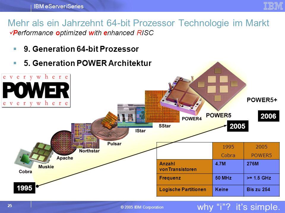 Mehr als ein Jahrzehnt 64-bit Prozessor Technologie im Markt