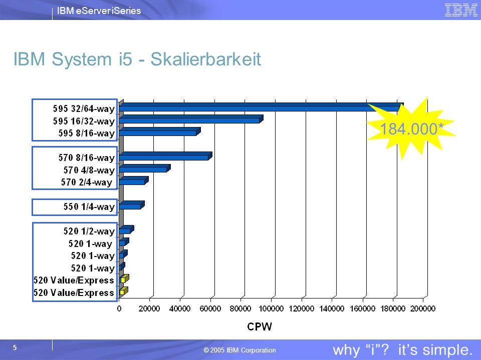 IBM System i5 - Skalierbarkeit