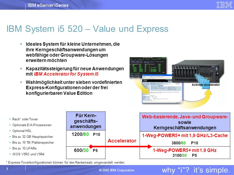 IBM System i5 520 – Value und Express