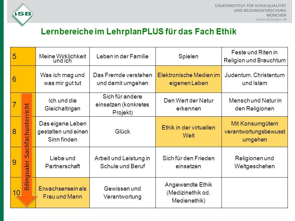 Lernbereiche im LehrplanPLUS für das Fach Ethik