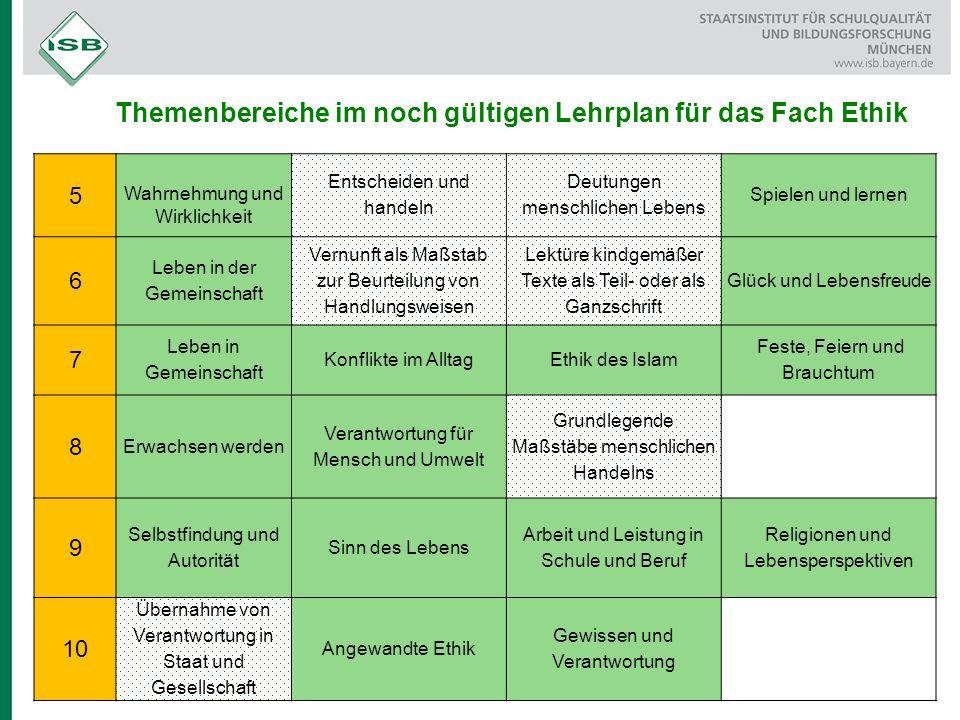 Themenbereiche im noch gültigen Lehrplan für das Fach Ethik