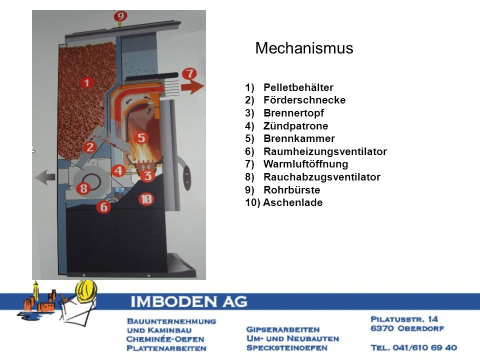 Mechanismus Pelletbehälter Förderschnecke Brennertopf Zündpatrone