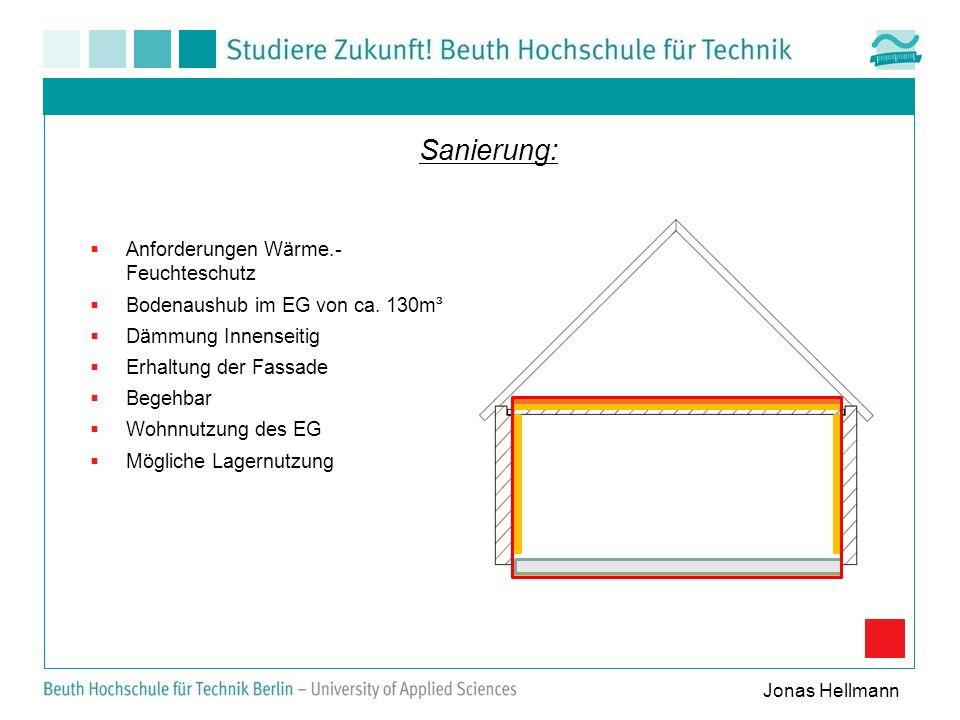 Sanierung: Anforderungen Wärme.- Feuchteschutz