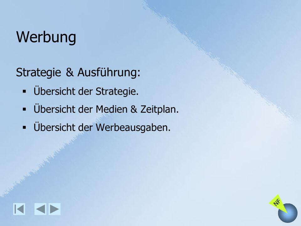 Werbung Strategie & Ausführung: Übersicht der Strategie.
