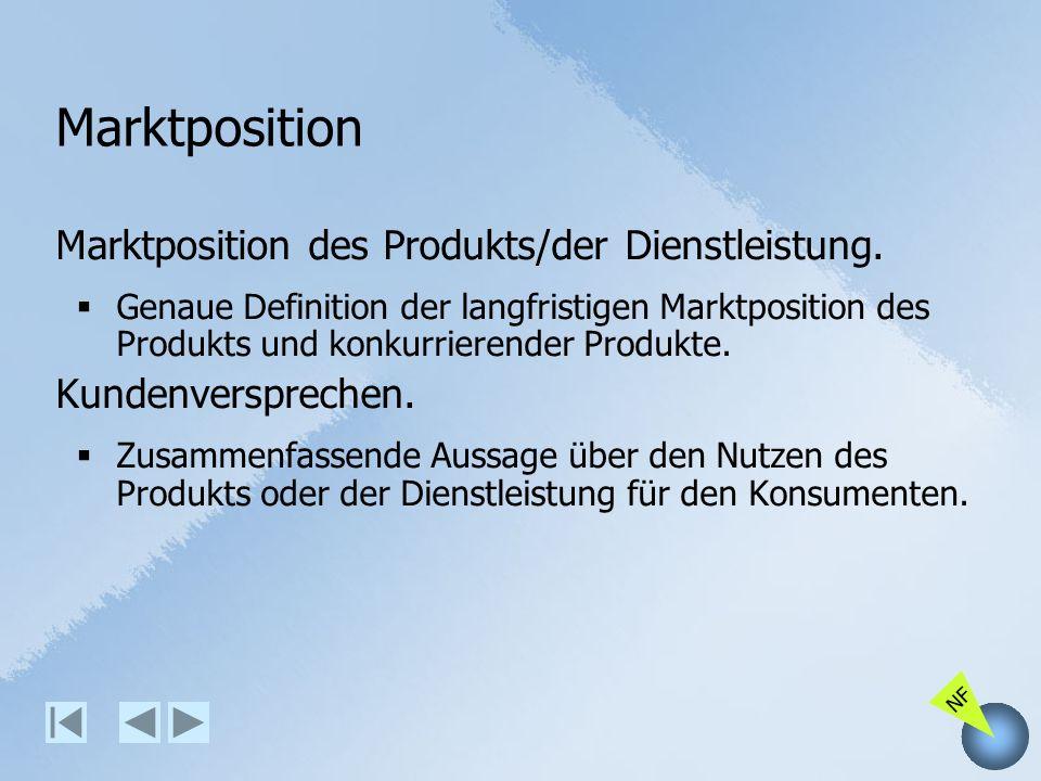 Marktposition Marktposition des Produkts/der Dienstleistung.