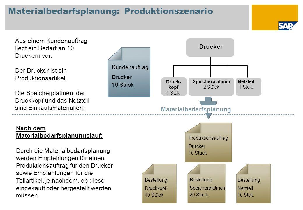 Materialbedarfsplanung: Produktionszenario