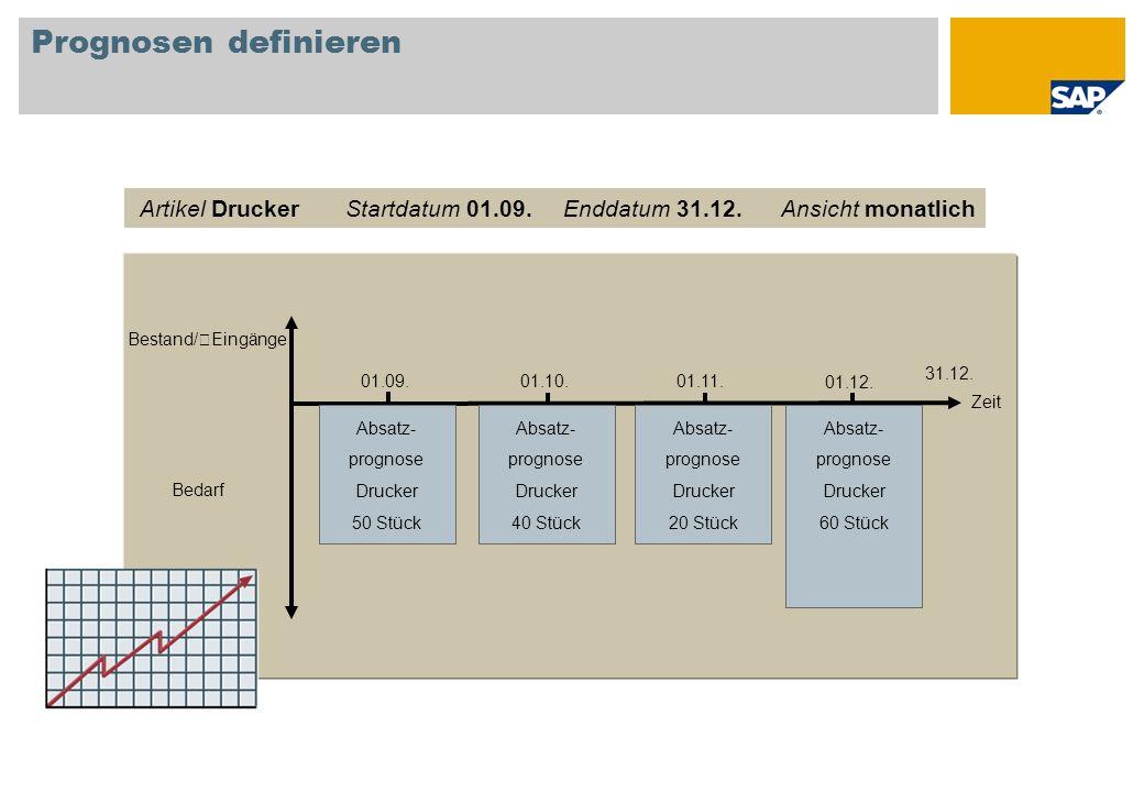 Prognosen definieren Artikel Drucker Startdatum 01.09. Enddatum 31.12. Ansicht monatlich. Bestand/ Eingänge.